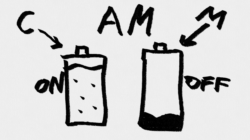 AM Cortisol and Melatonin