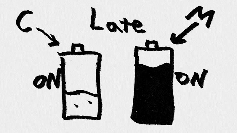 Late Cortisol and Melatonin