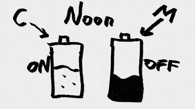 Noon Cortisol and Melatonin