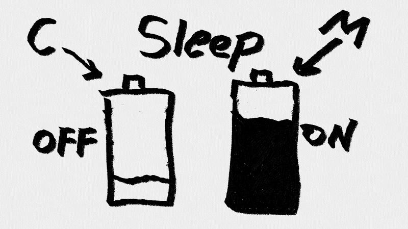 Sleep Cortisol and Melatonin