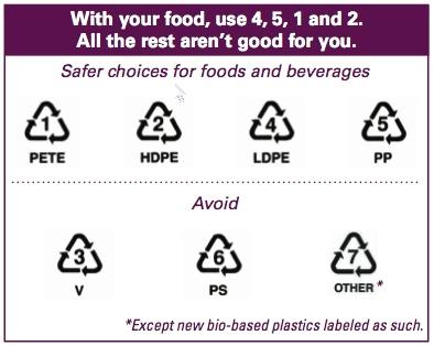 BPA chemicals